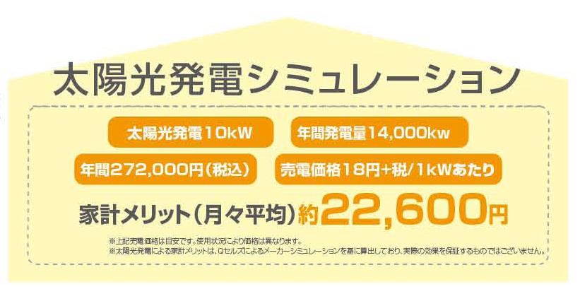 アッシュホーム平屋の家が人気の理由 太陽光発電を搭載